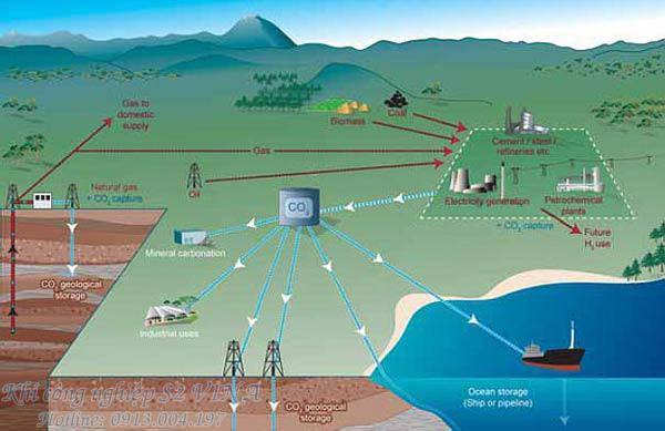 Phương pháp loại bỏ CO2 ra khỏi không khí