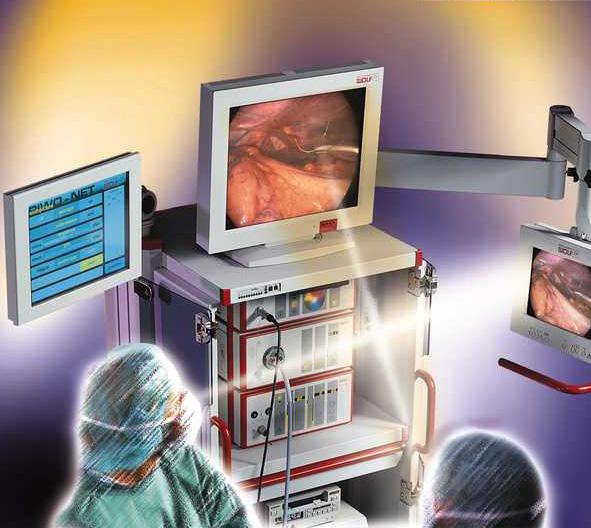 Lợi ích của việc sử dụng khí CO2 trong phẫu thuật nội soi